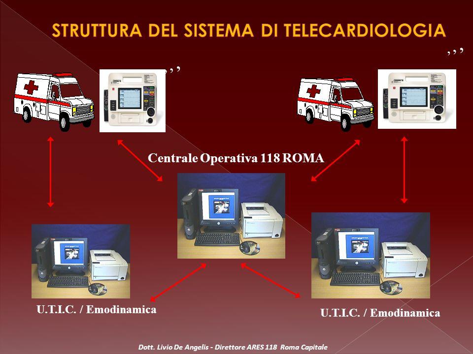 STRUTTURA DEL SISTEMA DI TELECARDIOLOGIA