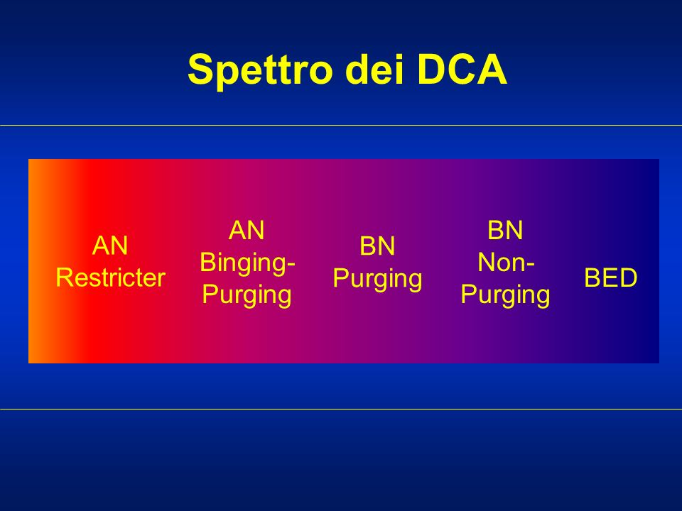 Spettro dei DCA AN Binging-Purging BN Non-Purging AN Restricter BN