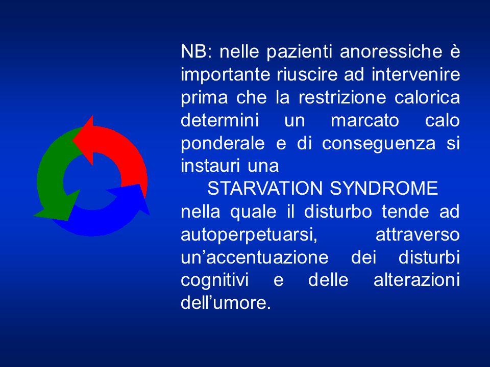 NB: nelle pazienti anoressiche è importante riuscire ad intervenire prima che la restrizione calorica determini un marcato calo ponderale e di conseguenza si instauri una