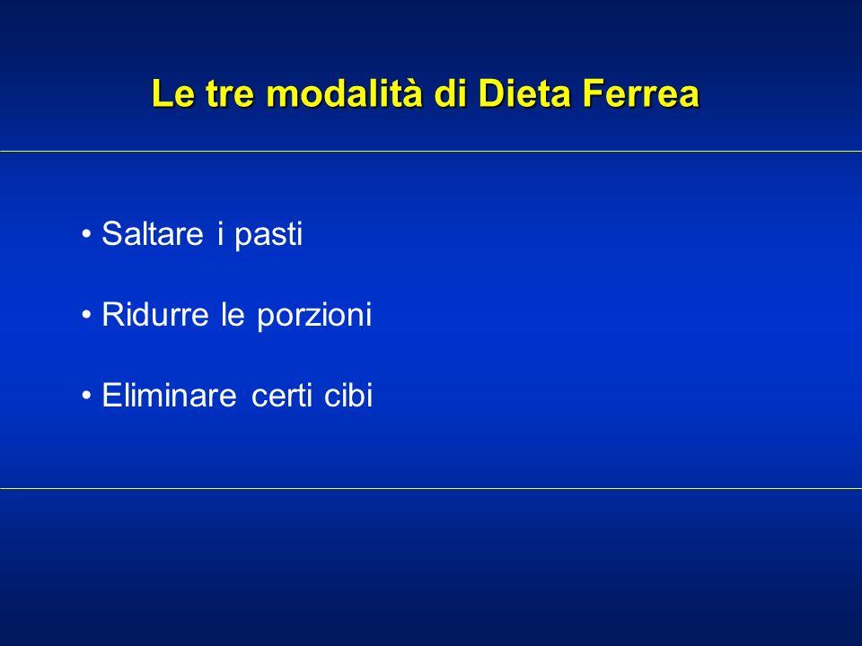 Le tre modalità di Dieta Ferrea