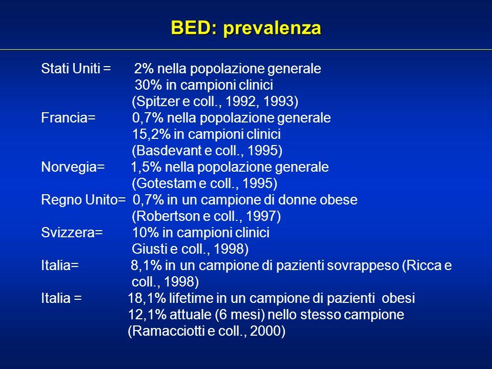 BED: prevalenza Stati Uniti = 2% nella popolazione generale