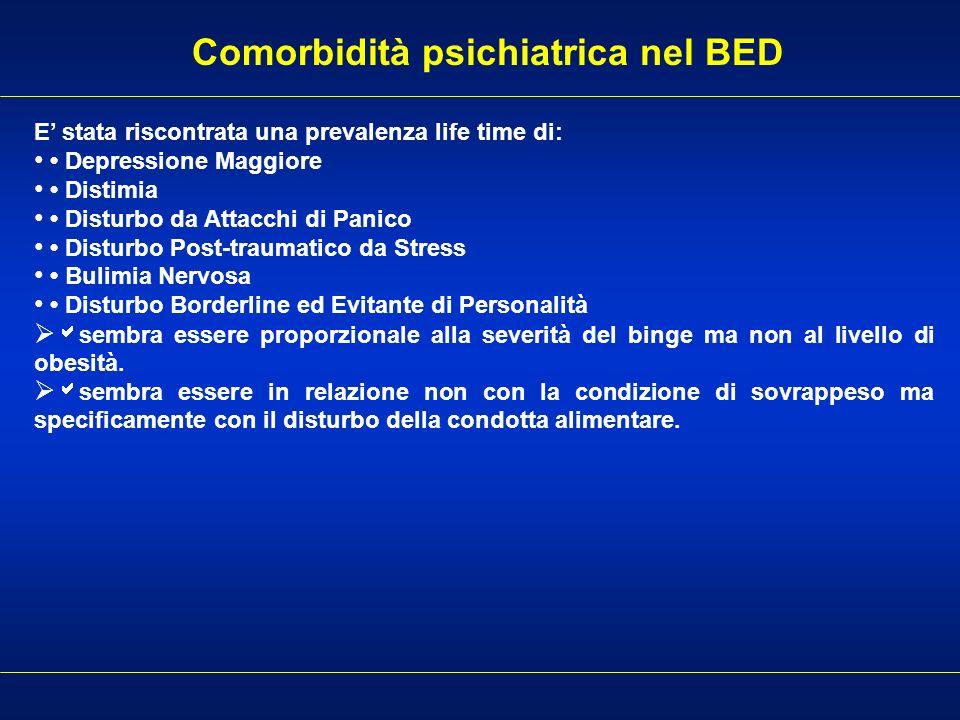 Comorbidità psichiatrica nel BED