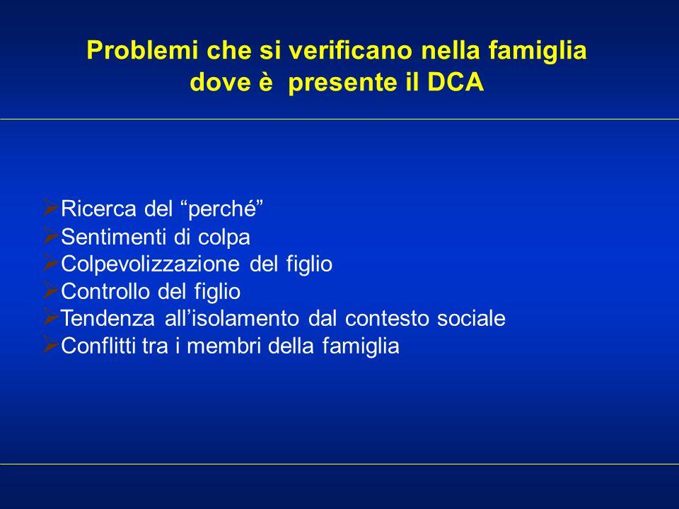 Problemi che si verificano nella famiglia dove è presente il DCA