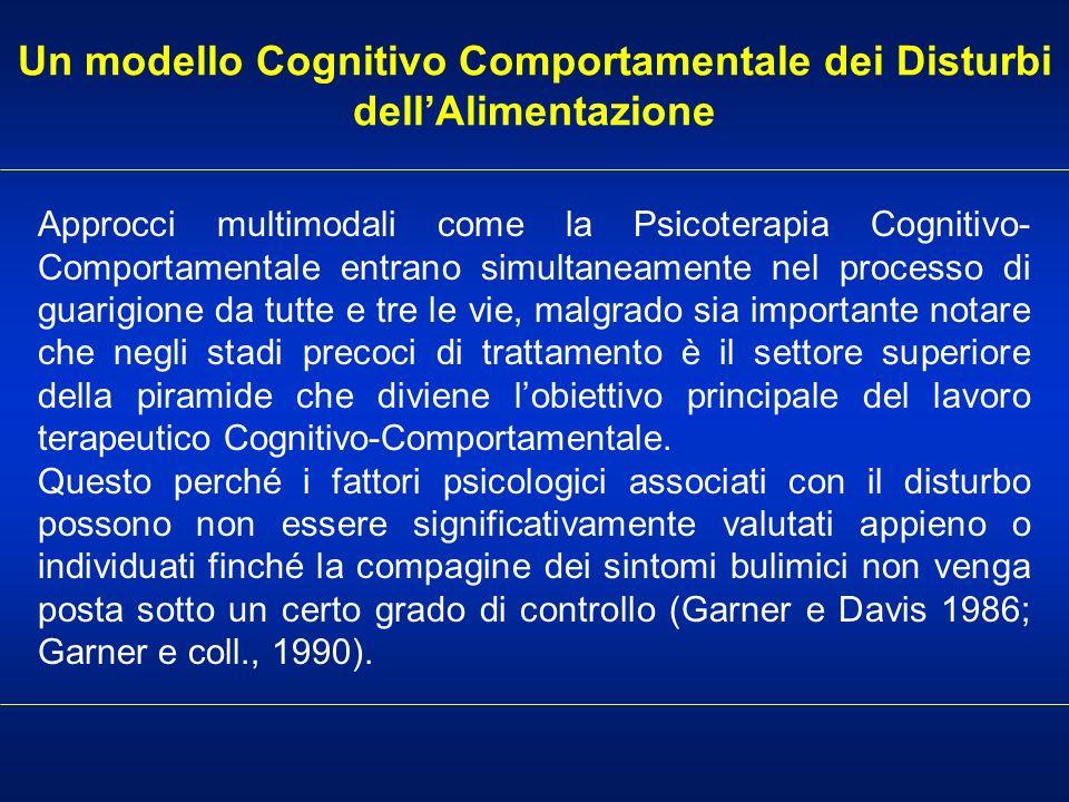 Un modello Cognitivo Comportamentale dei Disturbi dell'Alimentazione