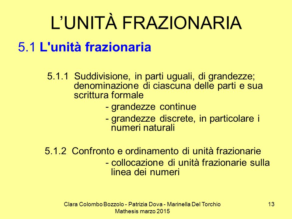 L'UNITÀ FRAZIONARIA 5.1 L unità frazionaria
