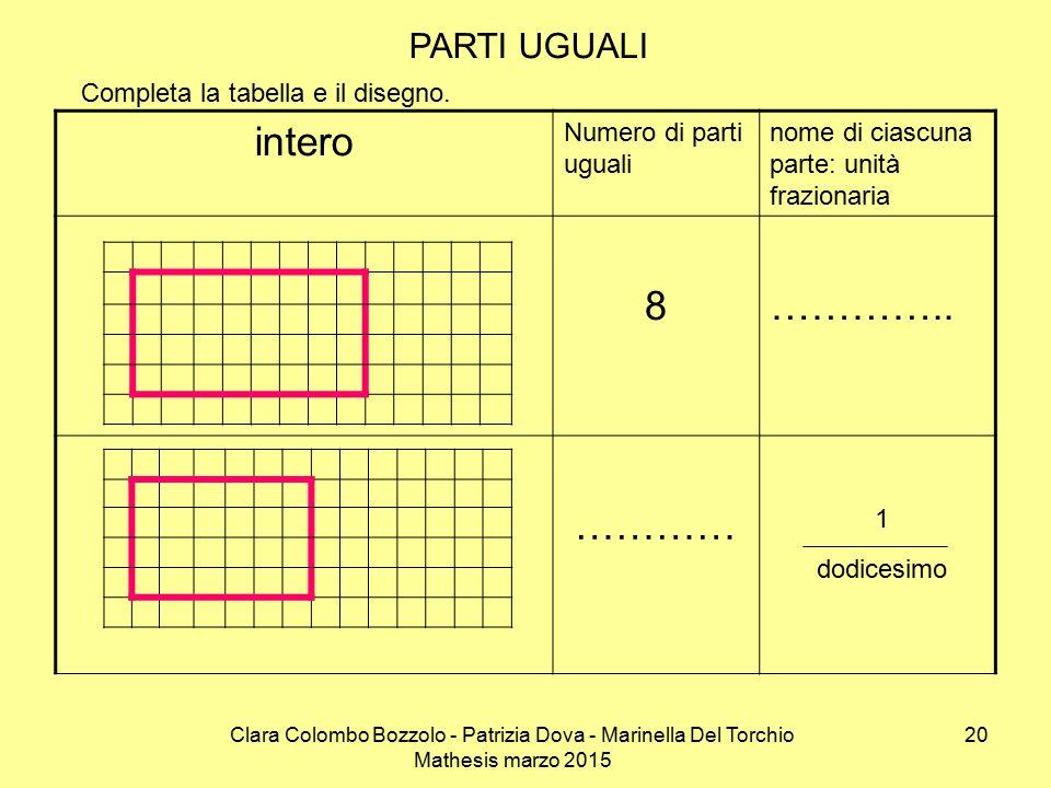 intero 8 ………….. ………… PARTI UGUALI Completa la tabella e il disegno.
