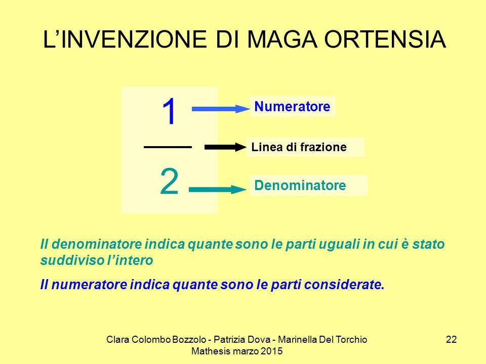 L'INVENZIONE DI MAGA ORTENSIA