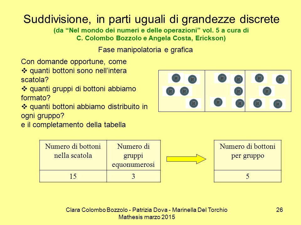 Suddivisione, in parti uguali di grandezze discrete (da Nel mondo dei numeri e delle operazioni vol. 5 a cura di C. Colombo Bozzolo e Angela Costa, Erickson)