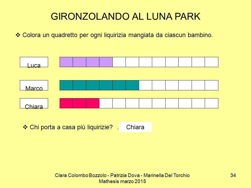 GIRONZOLANDO AL LUNA PARK