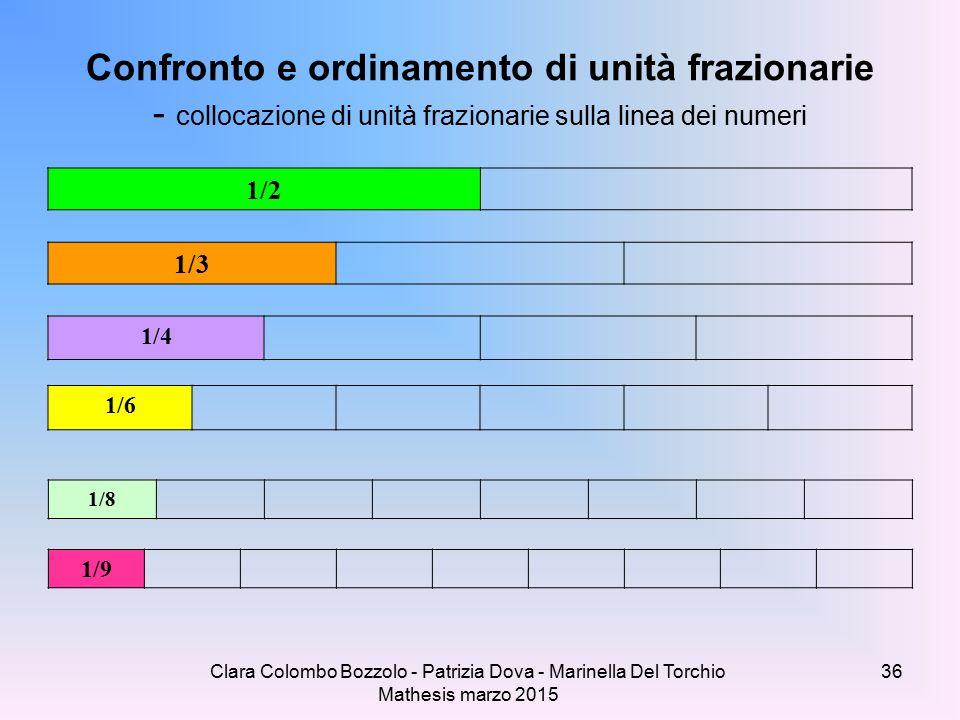 Confronto e ordinamento di unità frazionarie - collocazione di unità frazionarie sulla linea dei numeri