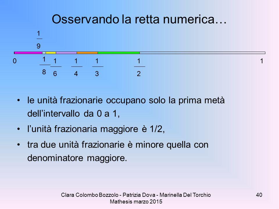 Osservando la retta numerica…