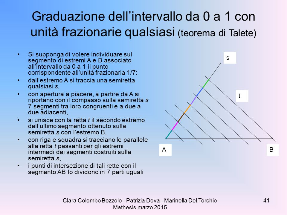Graduazione dell'intervallo da 0 a 1 con unità frazionarie qualsiasi (teorema di Talete)