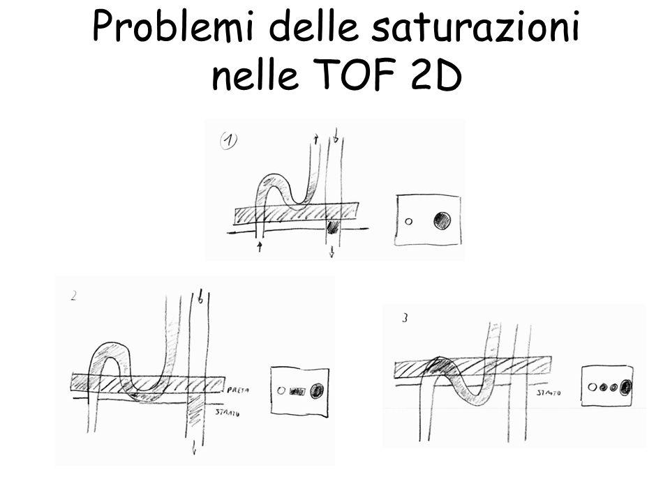 Problemi delle saturazioni nelle TOF 2D