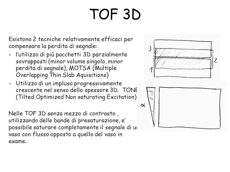 TOF 3D Esistono 2 tecniche relativamente efficaci per compensare la perdita di segnale: