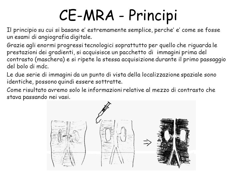 CE-MRA - Principi