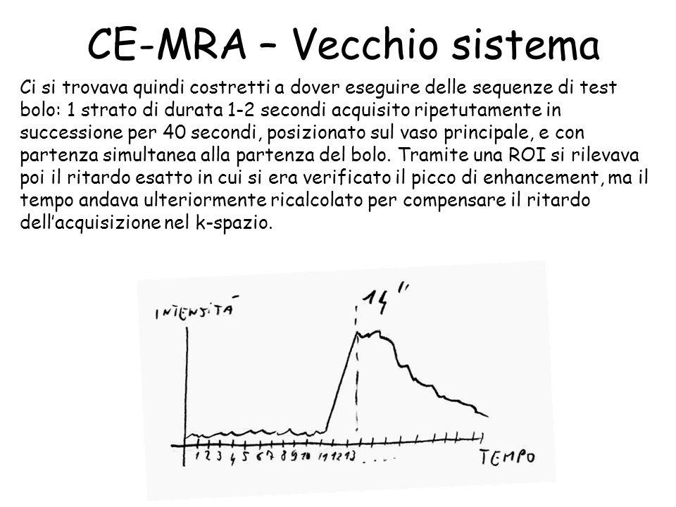 CE-MRA – Vecchio sistema