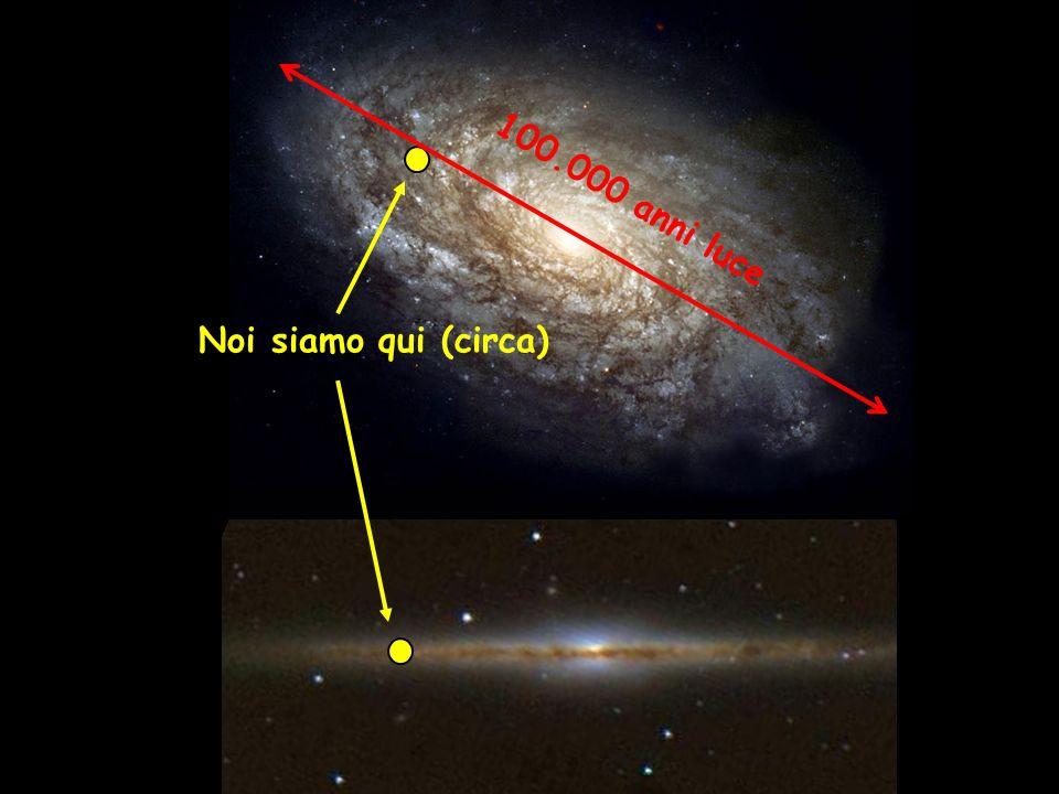 100.000 anni luce Noi siamo qui (circa)