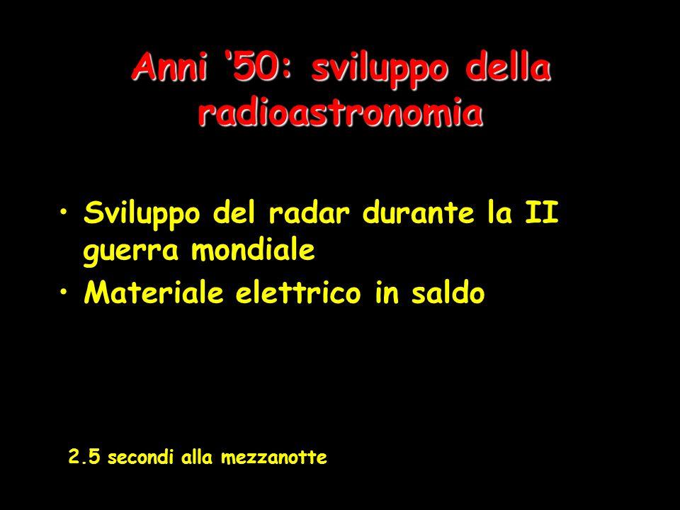 Anni '50: sviluppo della radioastronomia