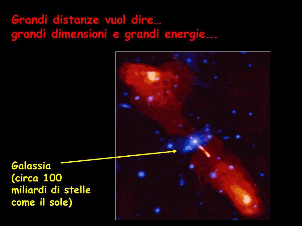 Grandi distanze vuol dire… grandi dimensioni e grandi energie….