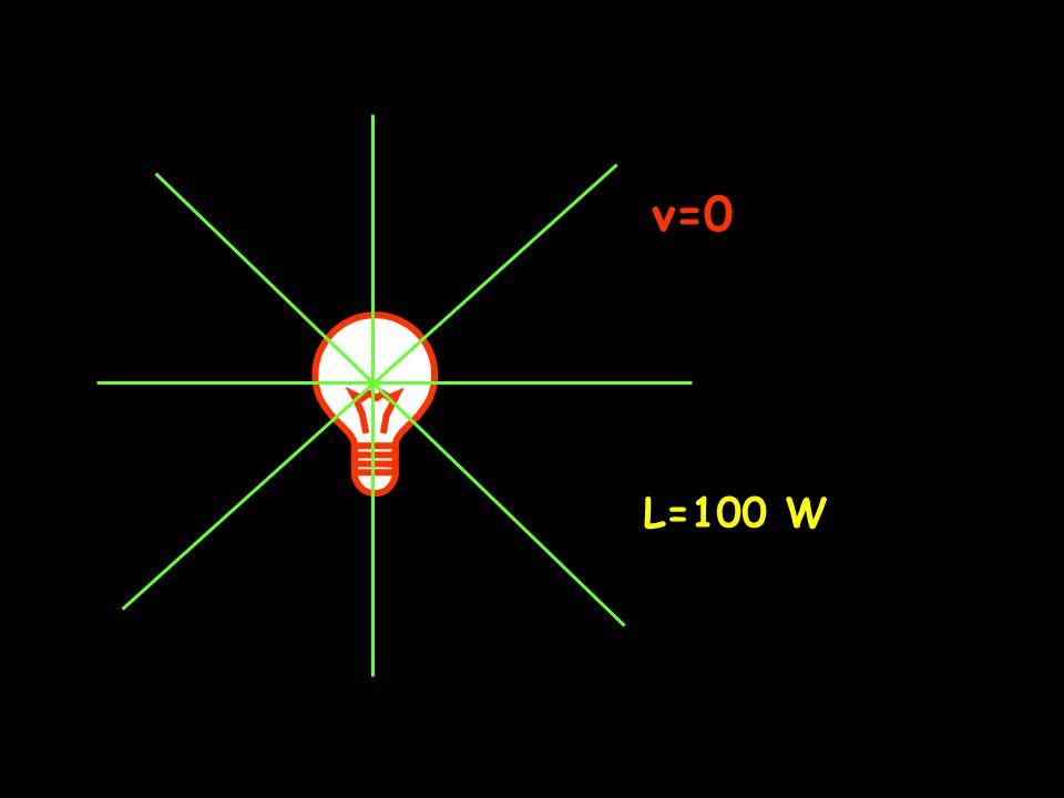 v=0 L=100 W