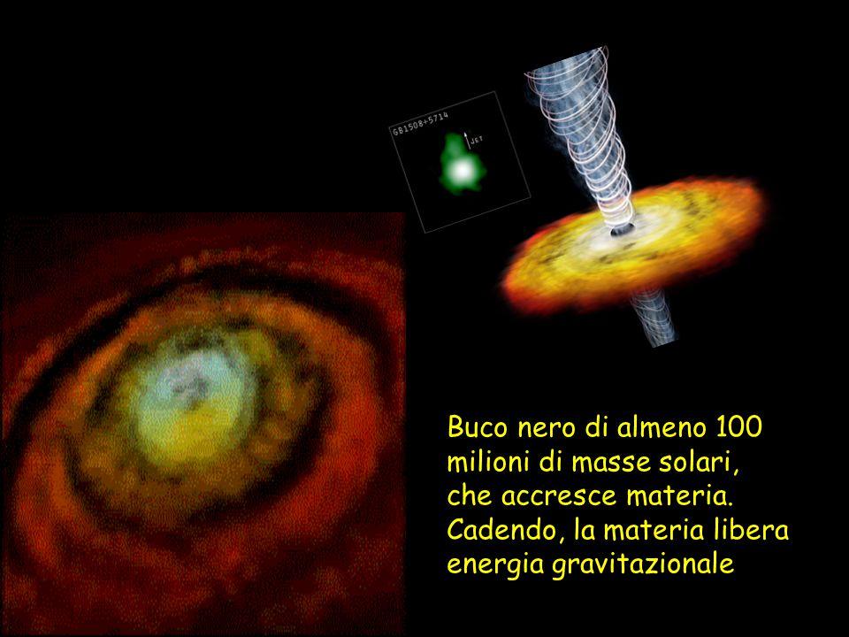 Buco nero di almeno 100 milioni di masse solari, che accresce materia