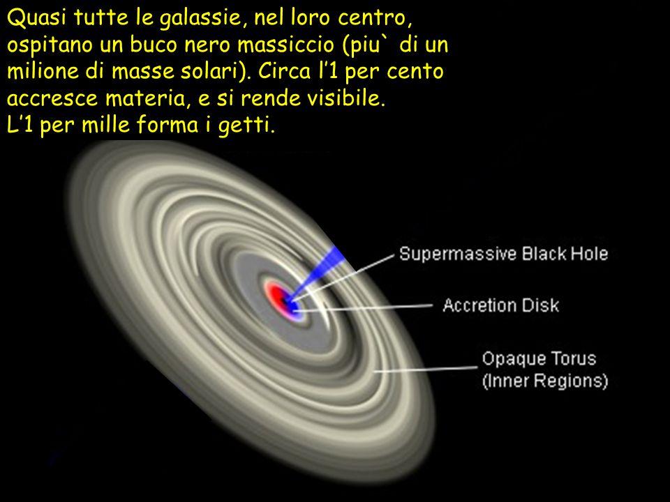 Quasi tutte le galassie, nel loro centro, ospitano un buco nero massiccio (piu` di un milione di masse solari).