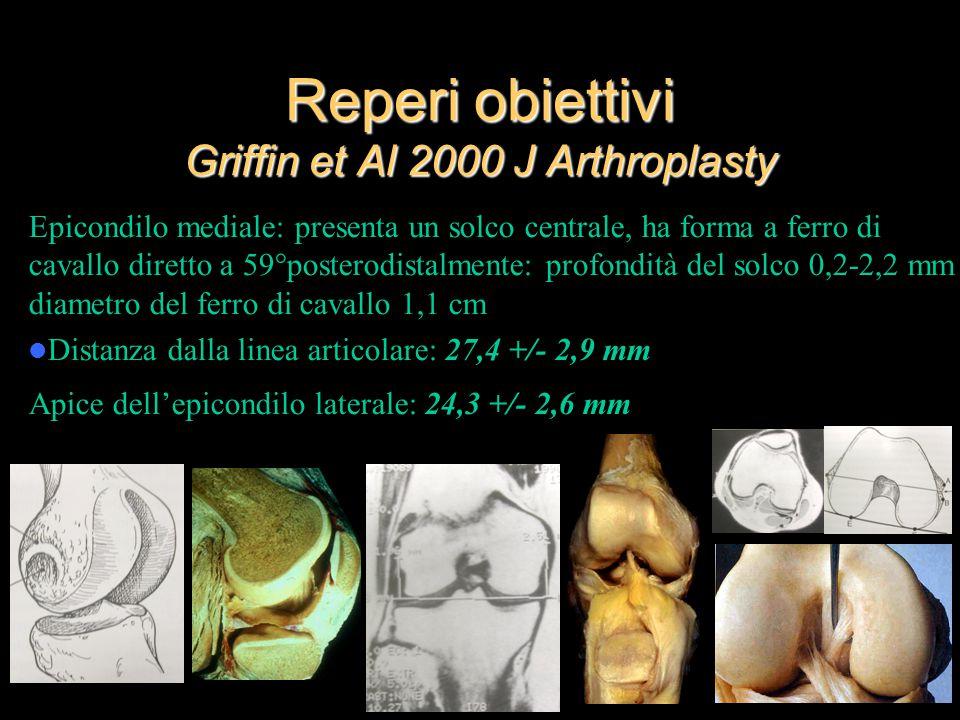 Reperi obiettivi Griffin et Al 2000 J Arthroplasty