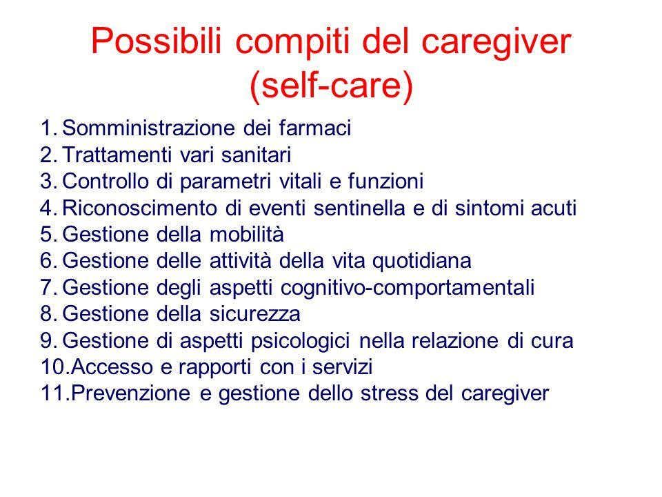Possibili compiti del caregiver (self-care)