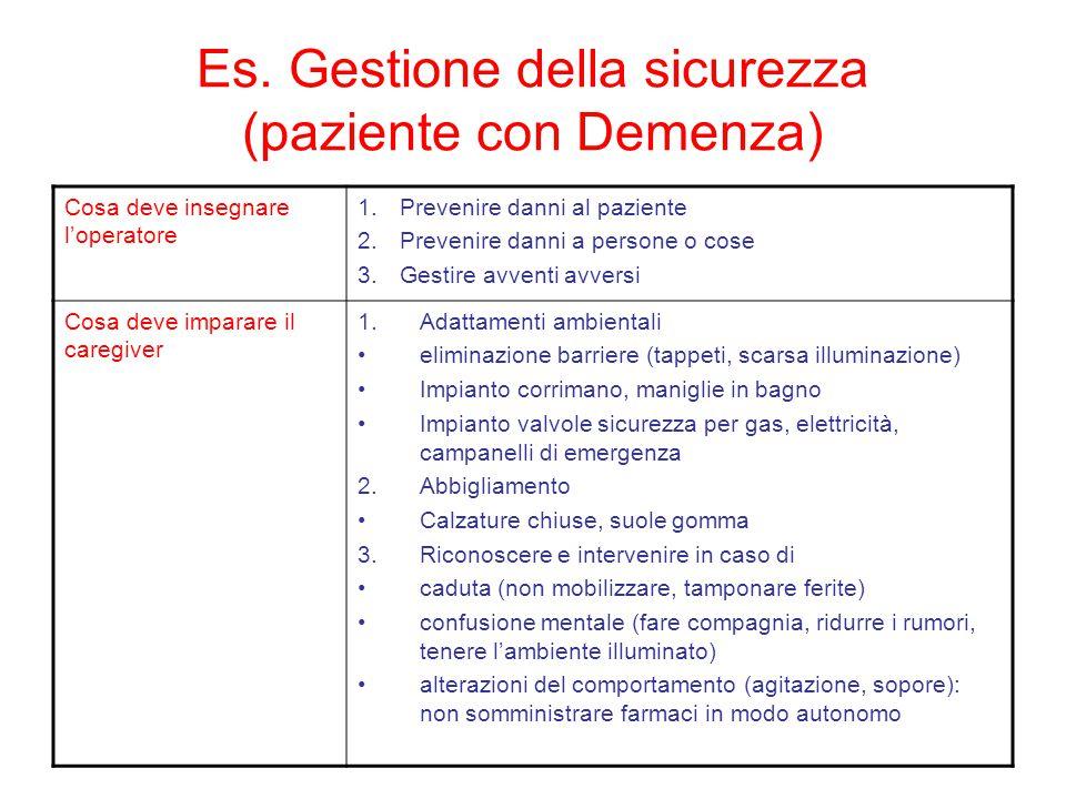 Es. Gestione della sicurezza (paziente con Demenza)