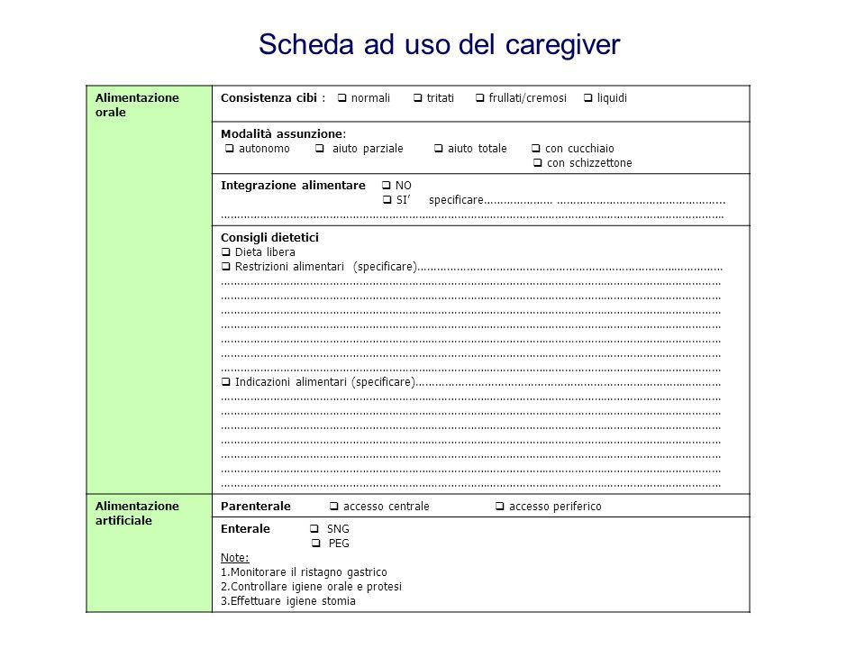Scheda ad uso del caregiver
