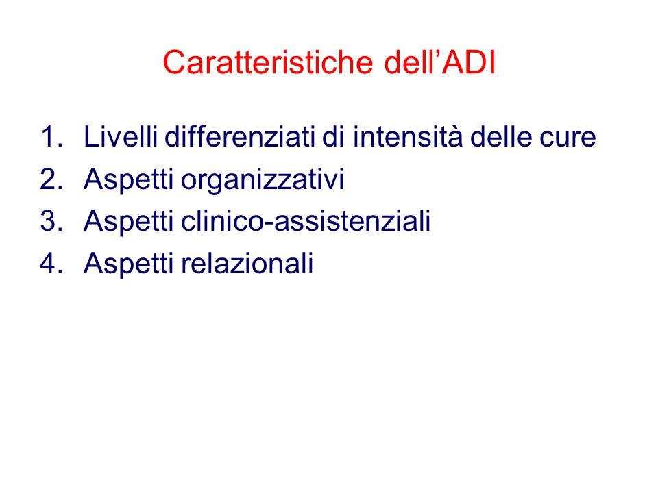 Caratteristiche dell'ADI