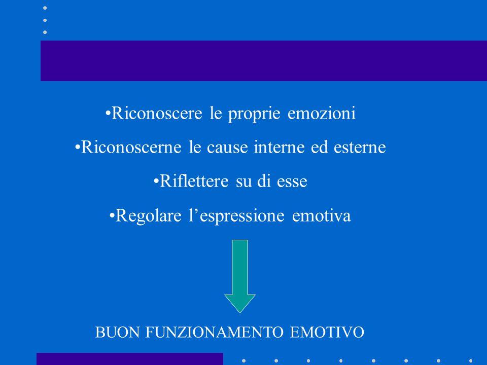 Riconoscere le proprie emozioni