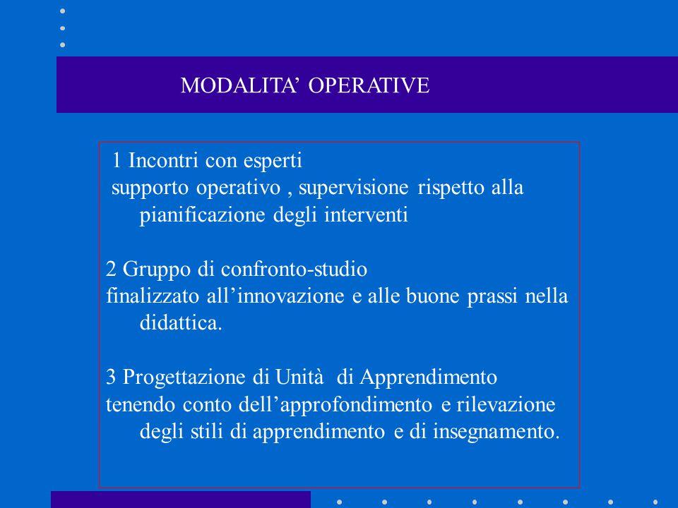 MODALITA' OPERATIVE 1 Incontri con esperti. supporto operativo , supervisione rispetto alla pianificazione degli interventi.