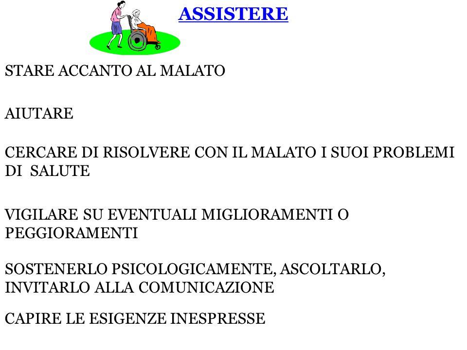 ASSISTERE STARE ACCANTO AL MALATO AIUTARE