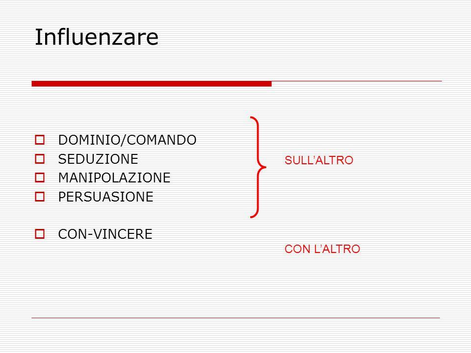 Influenzare DOMINIO/COMANDO SEDUZIONE MANIPOLAZIONE PERSUASIONE