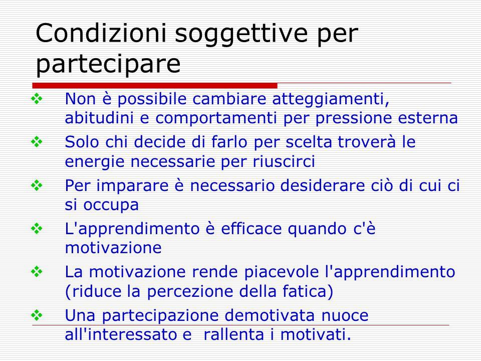 Condizioni soggettive per partecipare