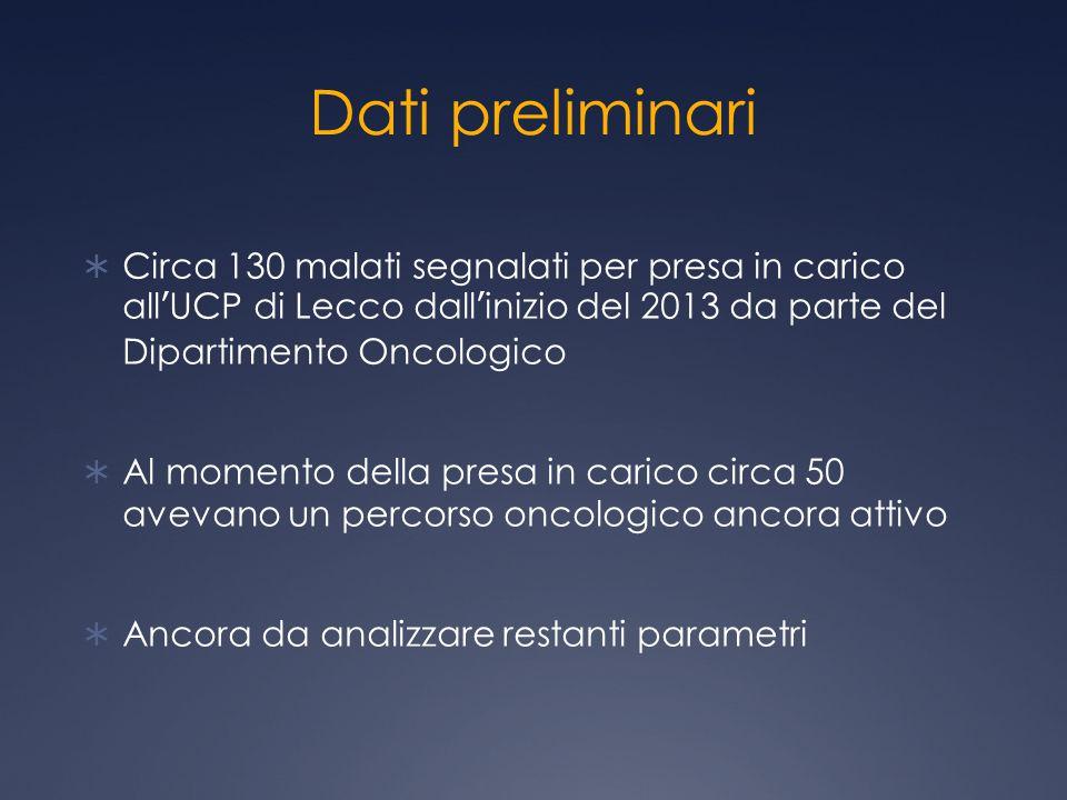 Dati preliminari Circa 130 malati segnalati per presa in carico all'UCP di Lecco dall'inizio del 2013 da parte del Dipartimento Oncologico.