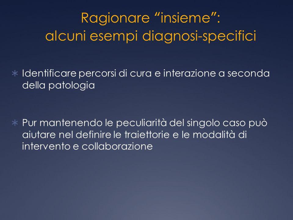 Ragionare insieme : alcuni esempi diagnosi-specifici
