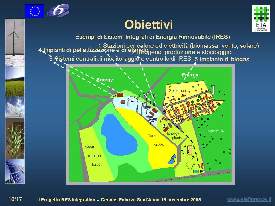 Obiettivi Esempi di Sistemi Integrati di Energia Rinnovabile (IRES)