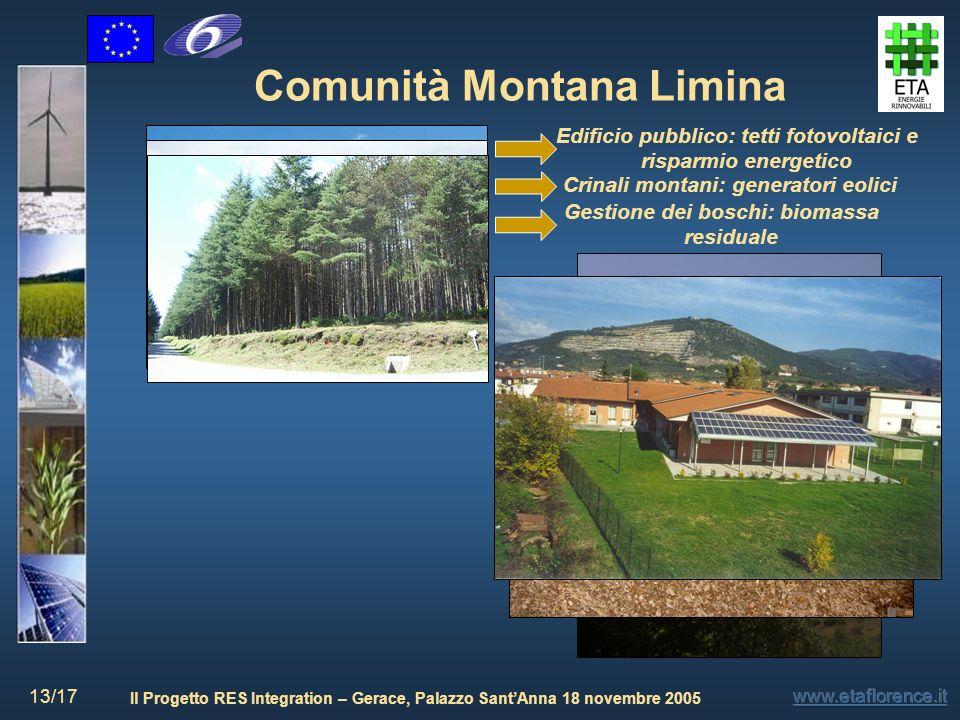 Comunità Montana Limina