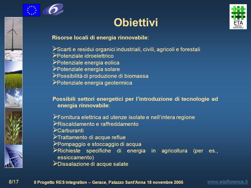 Obiettivi Risorse locali di energia rinnovabile: