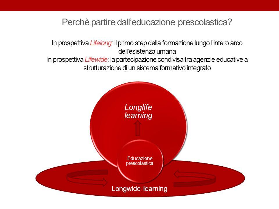 Educazione prescolastica