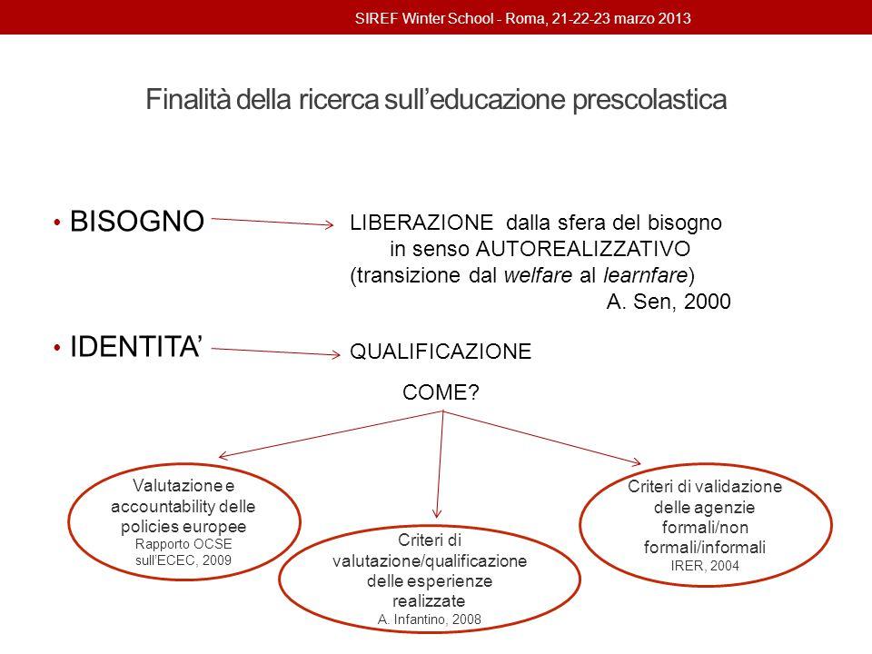 Finalità della ricerca sull'educazione prescolastica