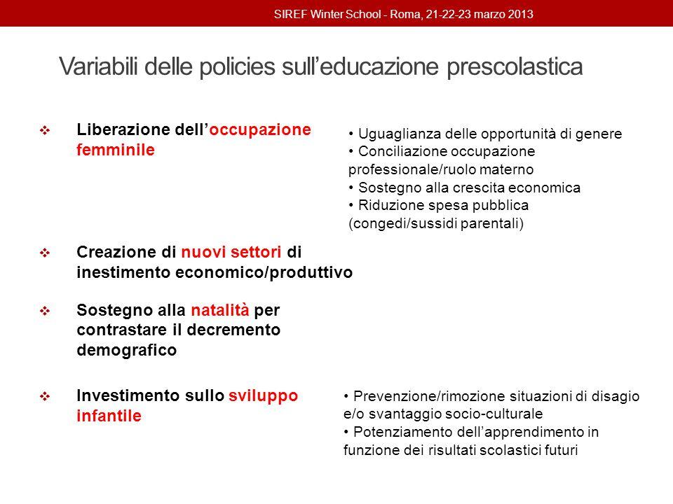 Variabili delle policies sull'educazione prescolastica
