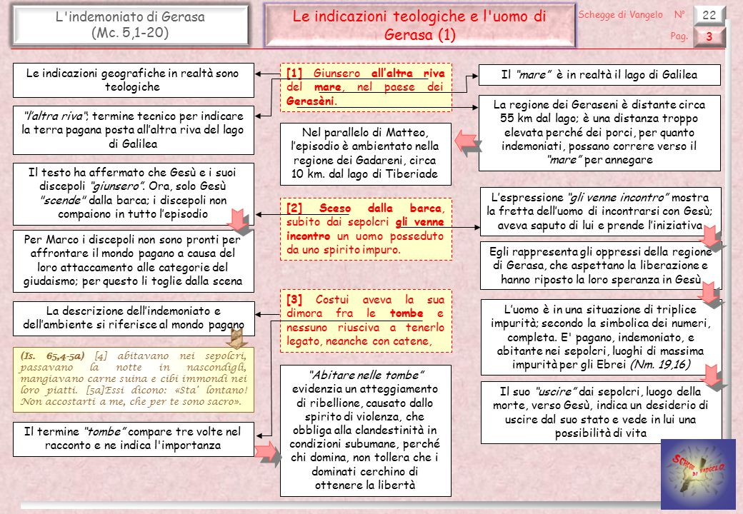 Le indicazioni teologiche e l uomo di Gerasa (1)