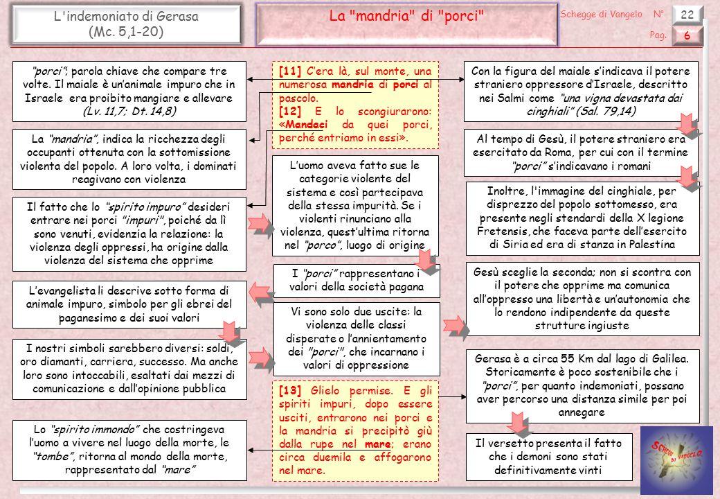 La mandria di porci L indemoniato di Gerasa (Mc. 5,1-20) 22 6