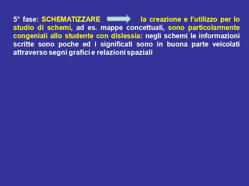 5° fase: SCHEMATIZZARE la creazione e l'utilizzo per lo studio di schemi, ad es.