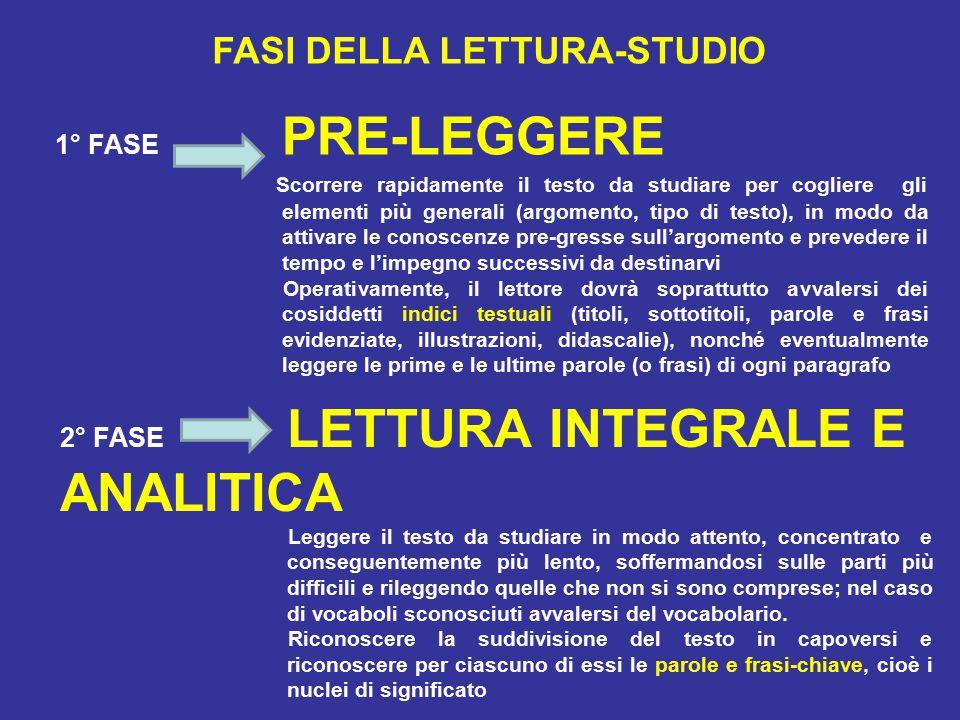 FASI DELLA LETTURA-STUDIO