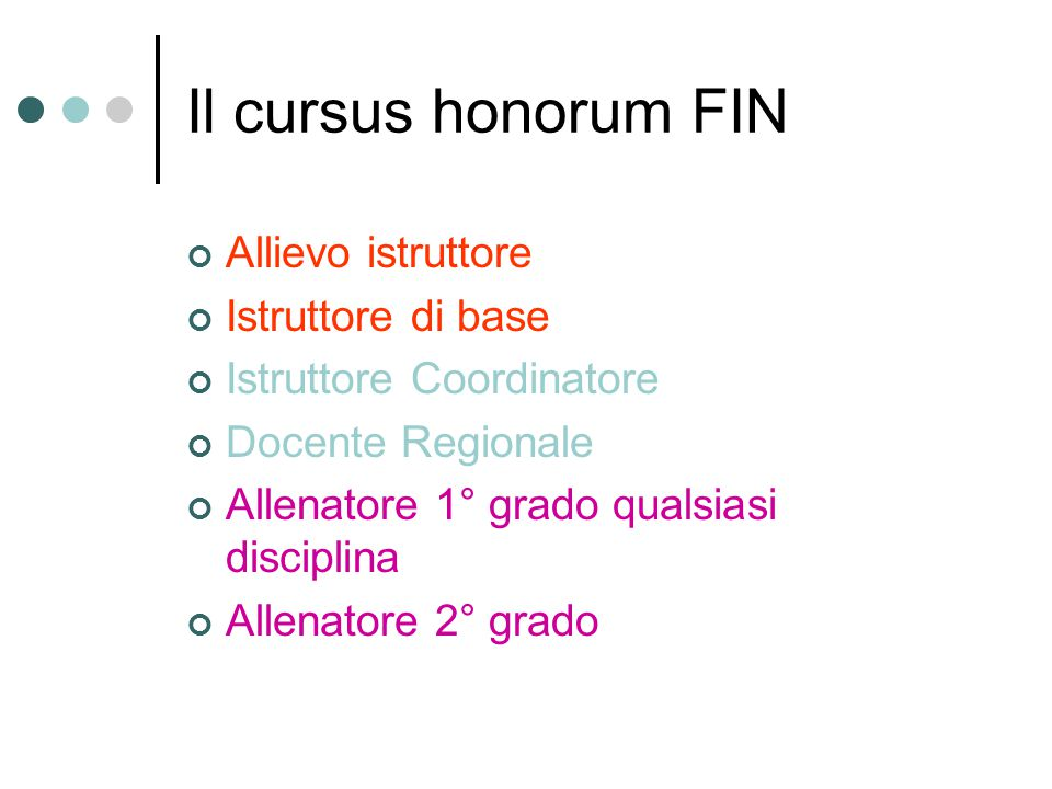 Il cursus honorum FIN Allievo istruttore Istruttore di base