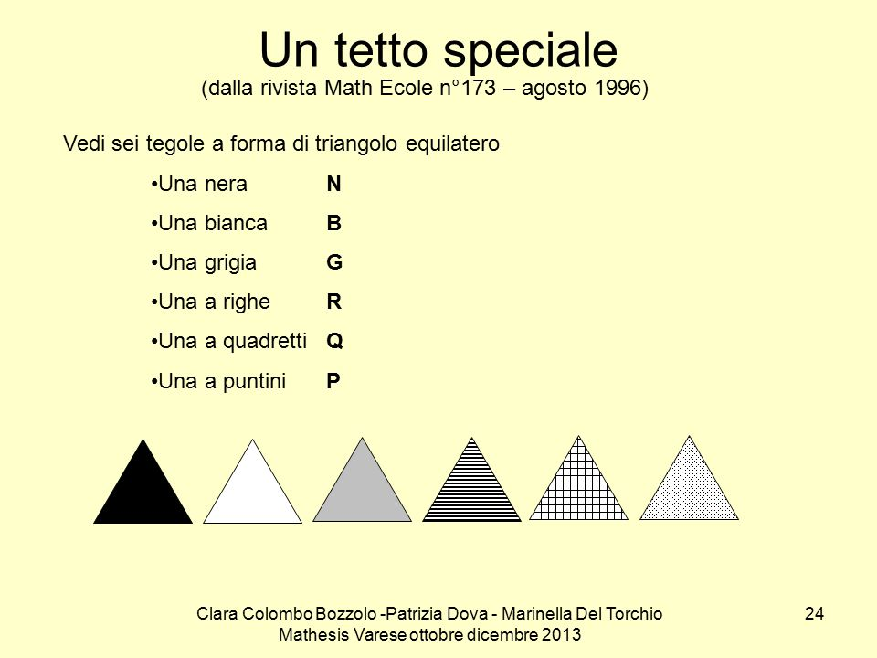 Un tetto speciale (dalla rivista Math Ecole n°173 – agosto 1996)